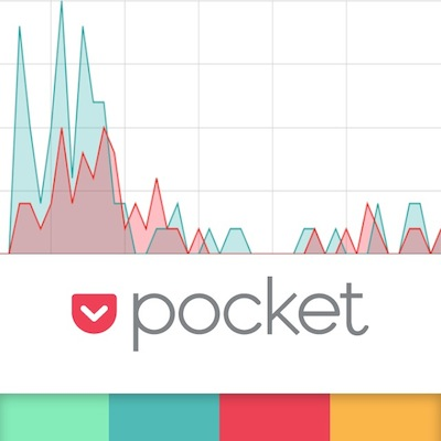 130429_pocket-analytics.jpg