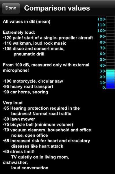decibel ultra info