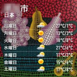 130311 instaweather skin forecast